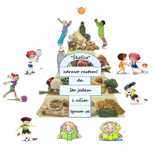 zdrava prehrana škola